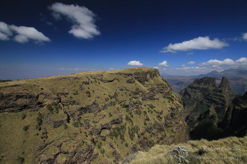 Koszt trekkingu w Etiopii