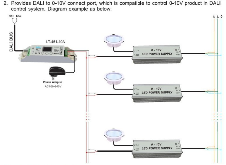 Dali Led Driver Wiring Diagram For Led Dimming System And Dali