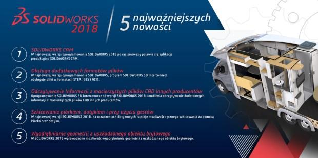 nowosci-solidworks-2018-cadworks