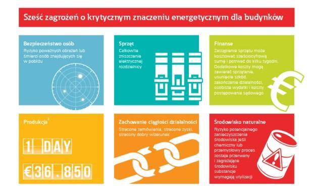Eaton_Infographic 1