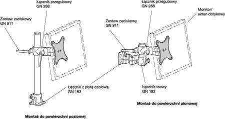 Rys.3. Sposoby montażu uchwytów serii GN 197