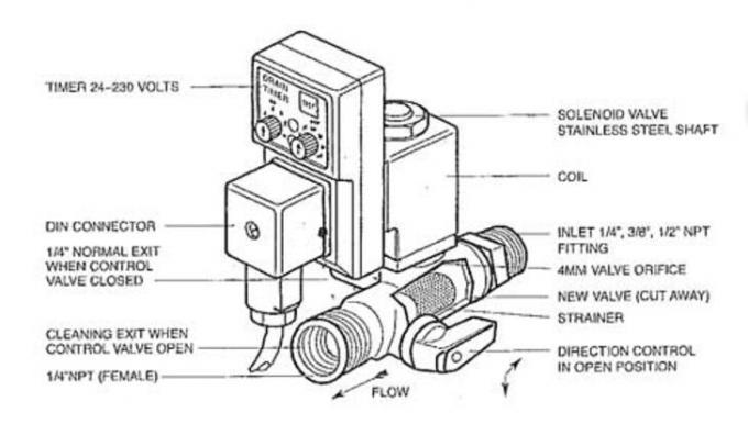 IP65 High Pressure Solenoid Valve For Washing Machine With