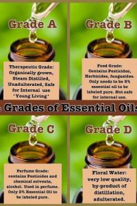 Essential Oil Grades