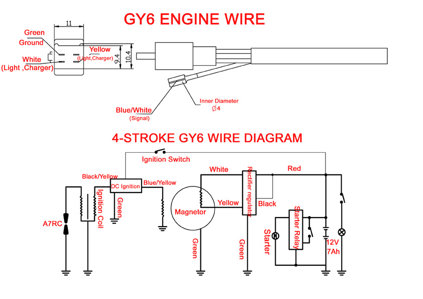 4 Wire Cdi Chinese Atv Wiring Diagrams Gy6 Engine Wiring Diagram