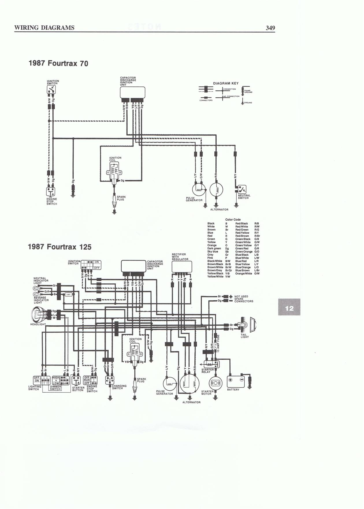 Peace Sports 110cc 4 Wheeler Wiring Diagram, Peace, Get