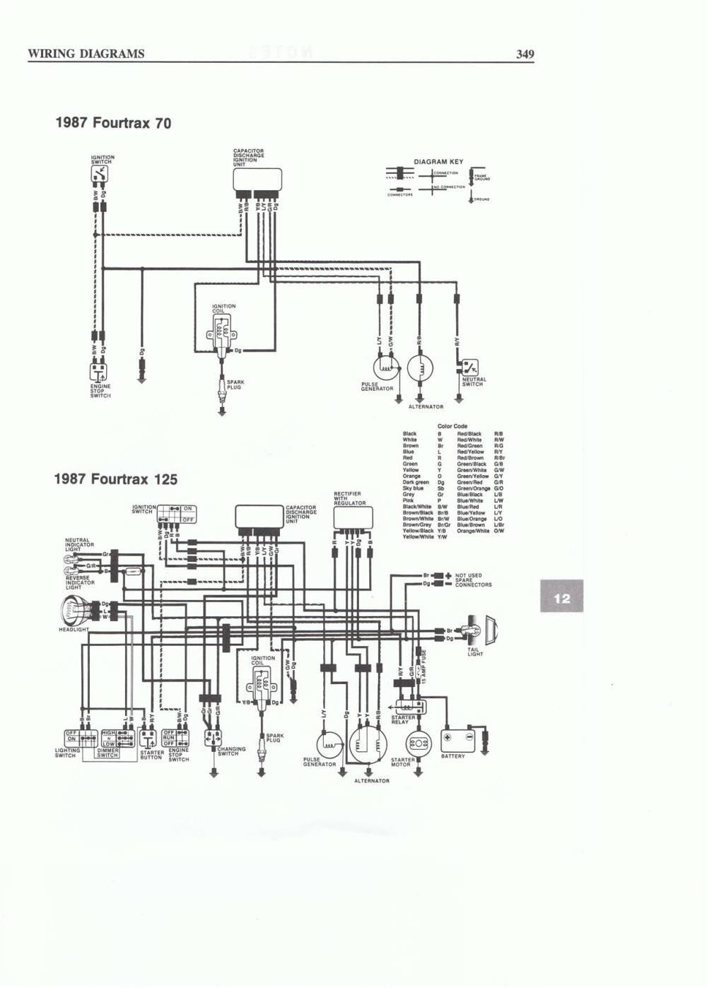 medium resolution of peace sports 110cc 4 wheeler wiring diagram peace get 90cc chinese atv wiring diagram tao tao 110 wiring diagram