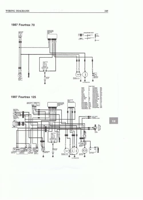 small resolution of peace sports 110cc 4 wheeler wiring diagram peace get 90cc chinese atv wiring diagram tao tao 110 wiring diagram