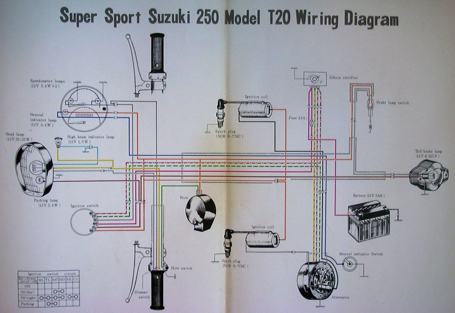 The Suzuki T20 'Super Six' X6 Wiring Diagram