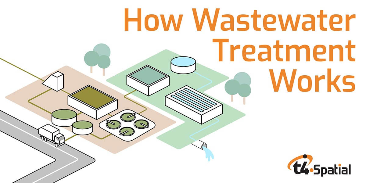 How Wastewater Treatment Works