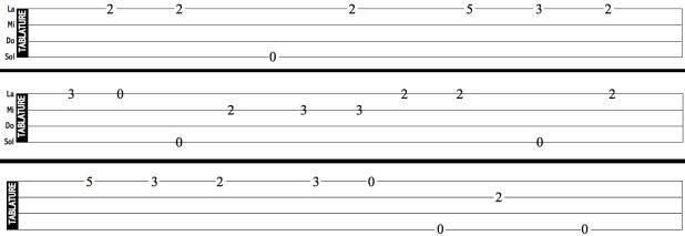 tab-ukulele-Ainsi-font-font-font