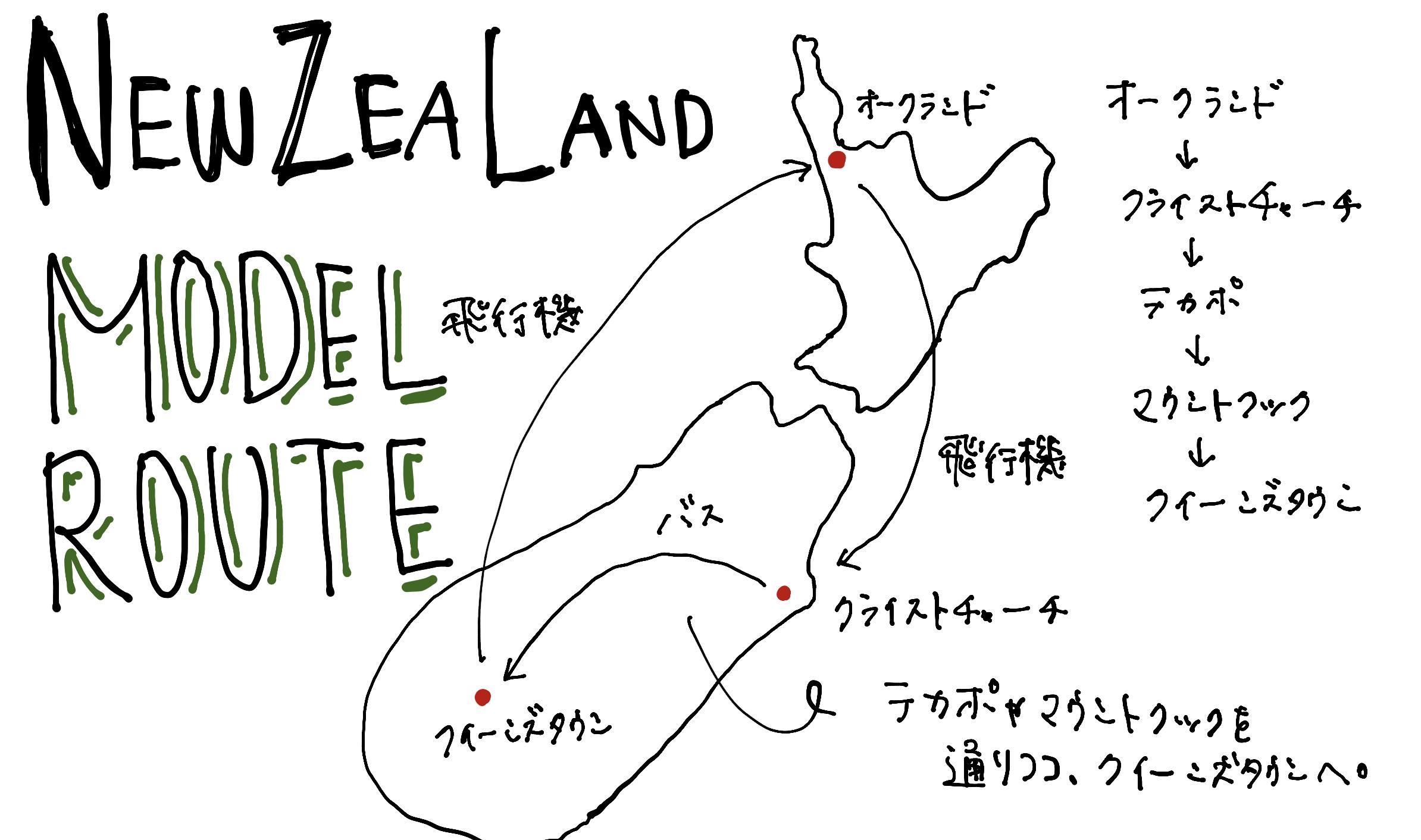 ニュージーランド モデルプラン