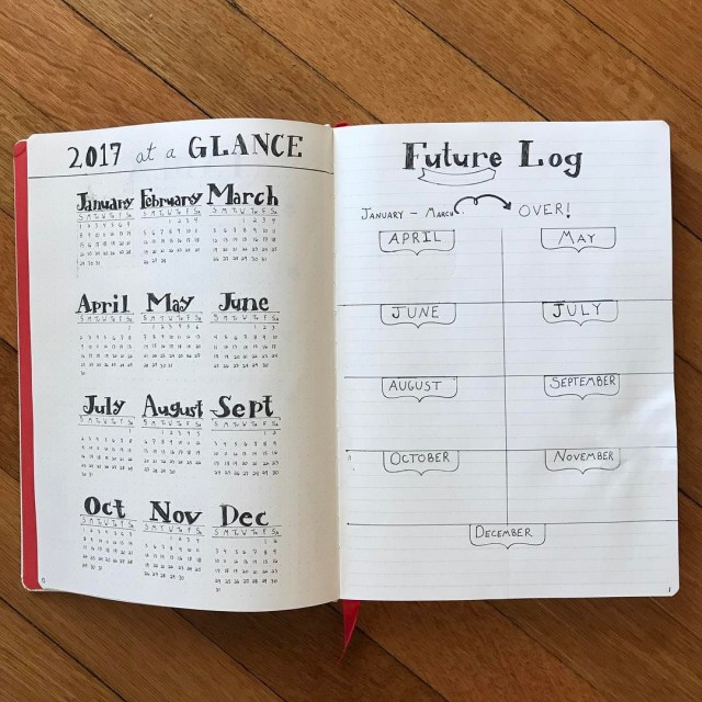 How I spent my Friday evening bulletjournal bujo planner