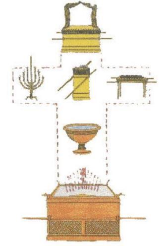 furniture x7 diagram