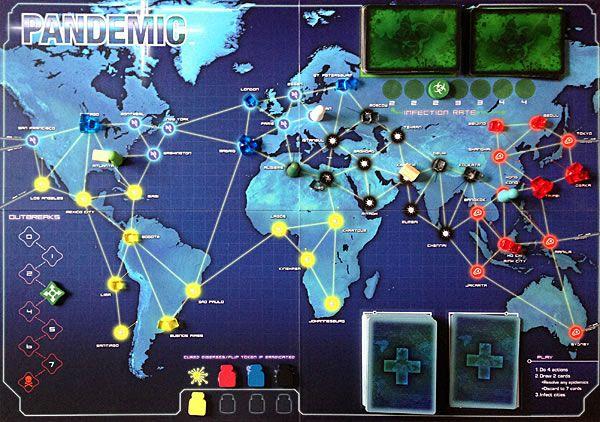 Pandemia partida