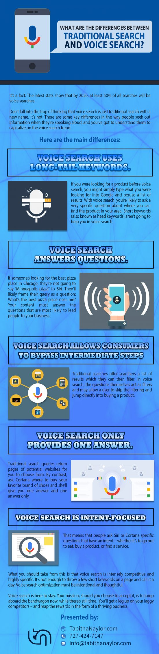 What-Are-the-Differences-Between-Traditional-Search-and-Voice-Search-550x2250