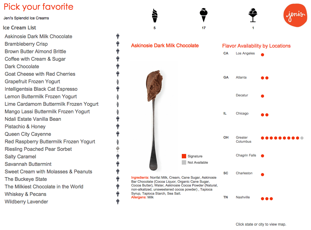 Tableau Dashboard highlighting Corporate Branding for Jeni's Ice Cream