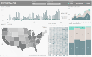 Elegant blue executive dashboard featuring KPI metrics - Tableau dashboards with drill down interactivity