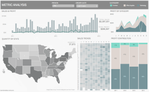 Blue executive dashboard featuring KPI metrics - Tableau dashboards with drill down interactivity