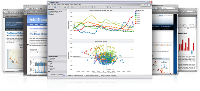 Tableau examples