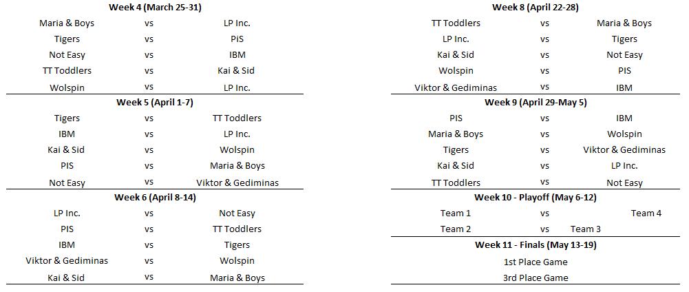 100+ 6 Team Game Schedule
