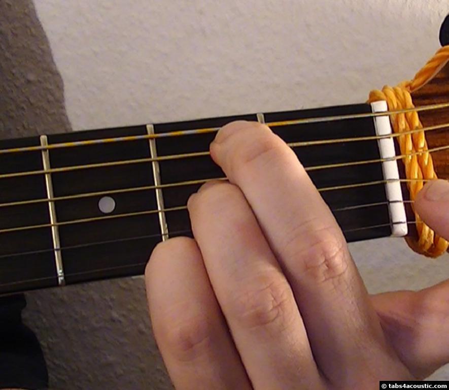 D7 Chord Guitar Finger Position