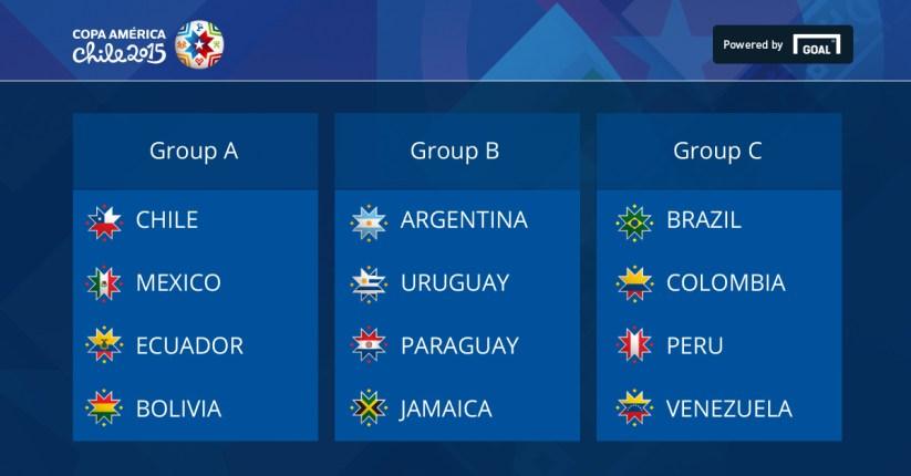 Copa América 2015 table