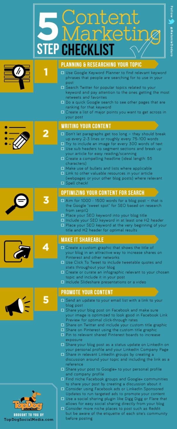 content-marketing-checklist