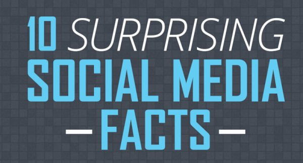 10-social media Facts-infographic