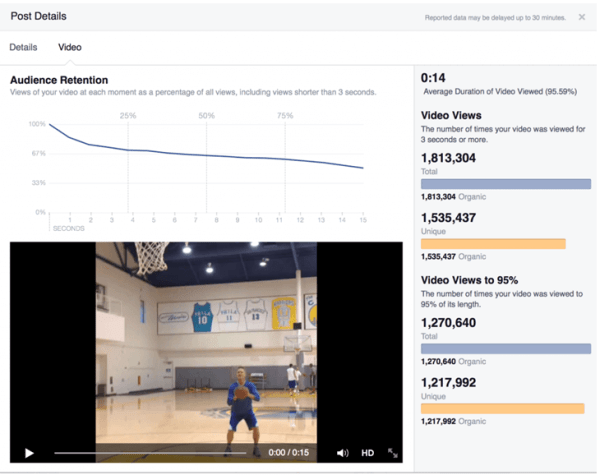 2015-01-14 02_10_21-GSW_Article_Facebook Ads are a Slam Dunk for the Golden State Warriors_20141016_