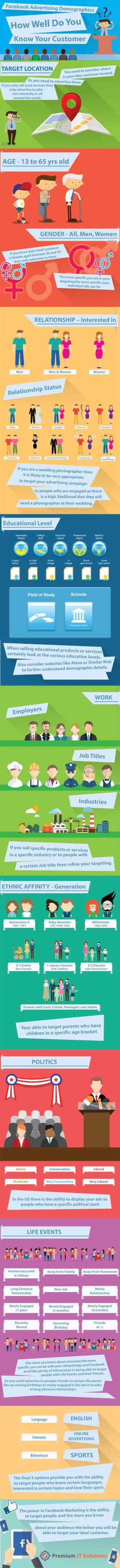 facebook-advertising-infographic