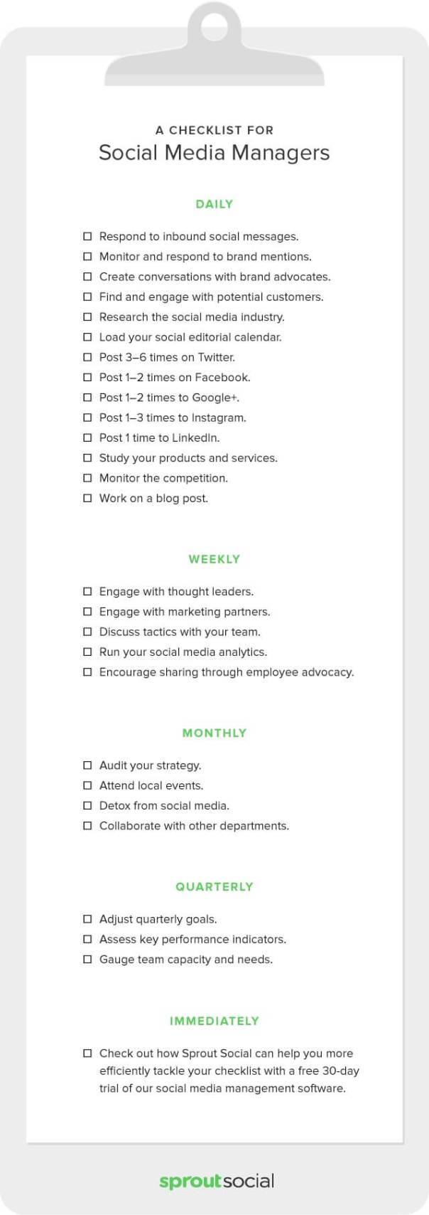 Social-Media-Managers-Checklist-01