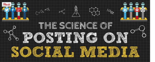 science of posting on social media