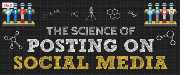 science of posting on social media