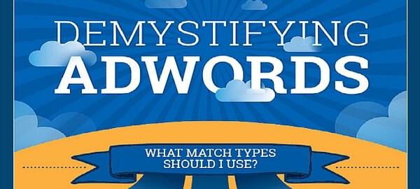 Demystifying Adwords