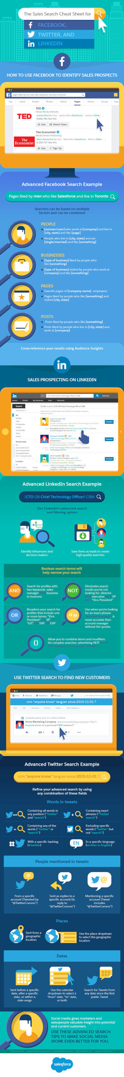 Sales Search Cheat Sheet for LinkedIn, Facebook and Twitter