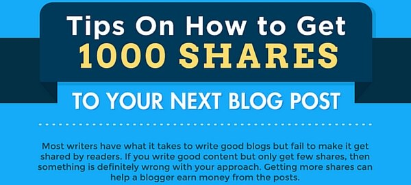 How to Get More Shares on Your Next Blog Post