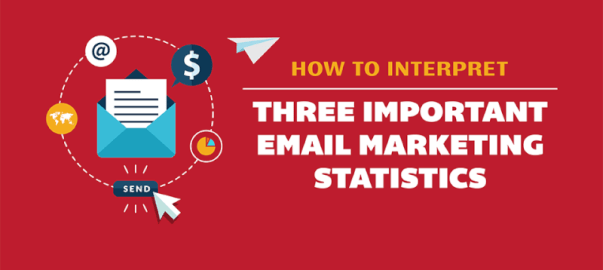 interpreting-important-email-marketing-statistics