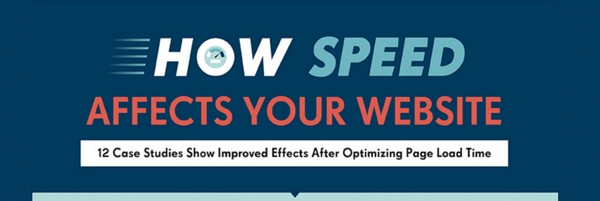 How Speed Affects a Website - 315