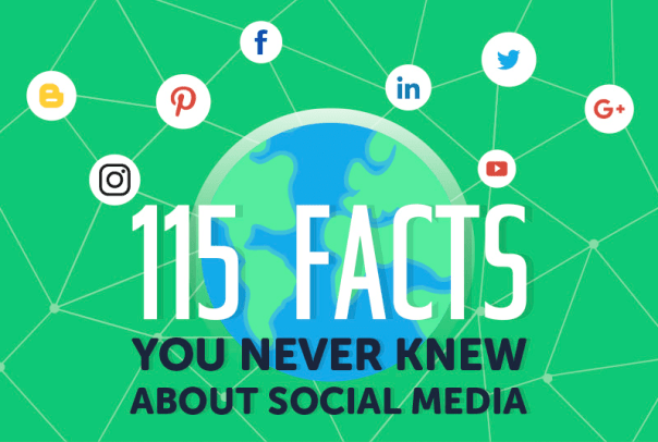 social media facts infographic