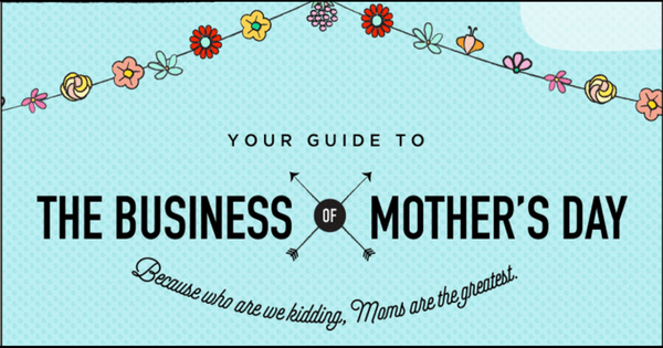 [Infographic] The Business of Mother's Day
