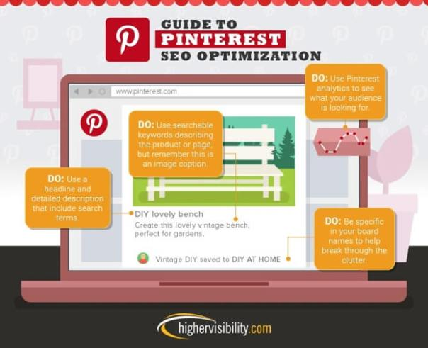 seo-cheatsheet-for-social-media-p