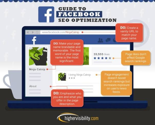 seo-cheatsheet-for-social-media