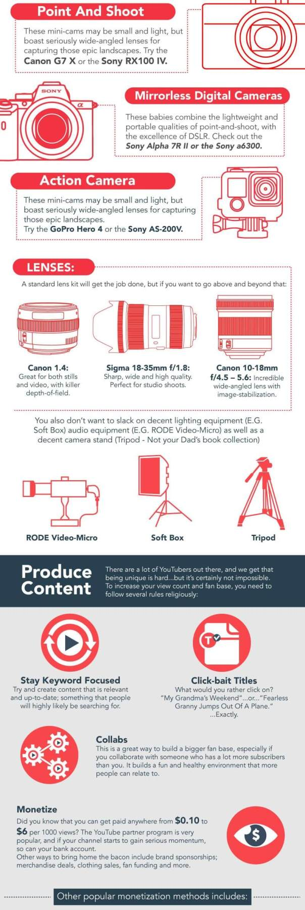 Create-a-Successful-YouTube-Channel-Infographic_03