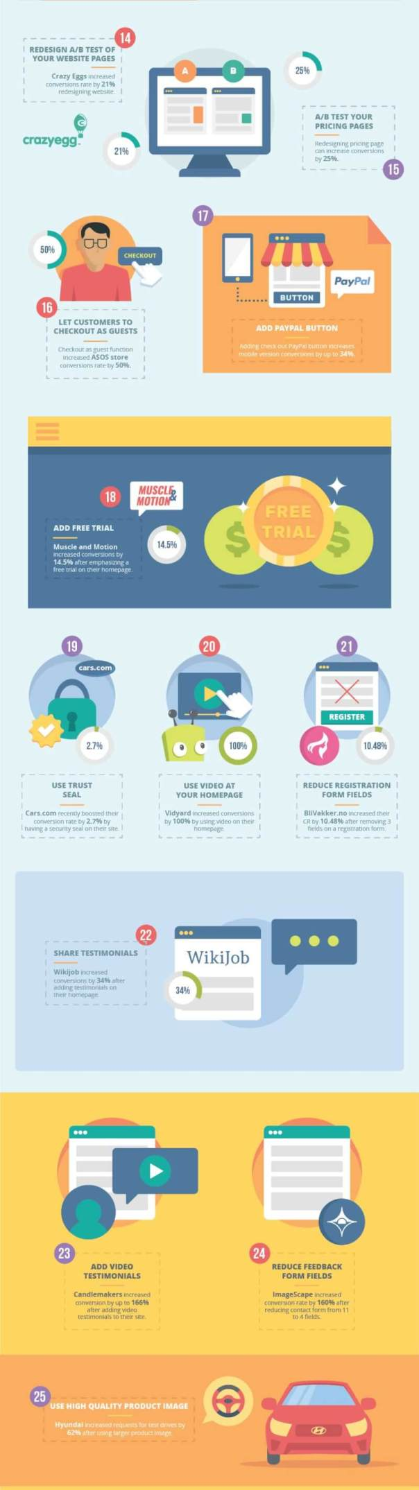 infographic-How-to-Optimize-your-Site-for-Conversions_02