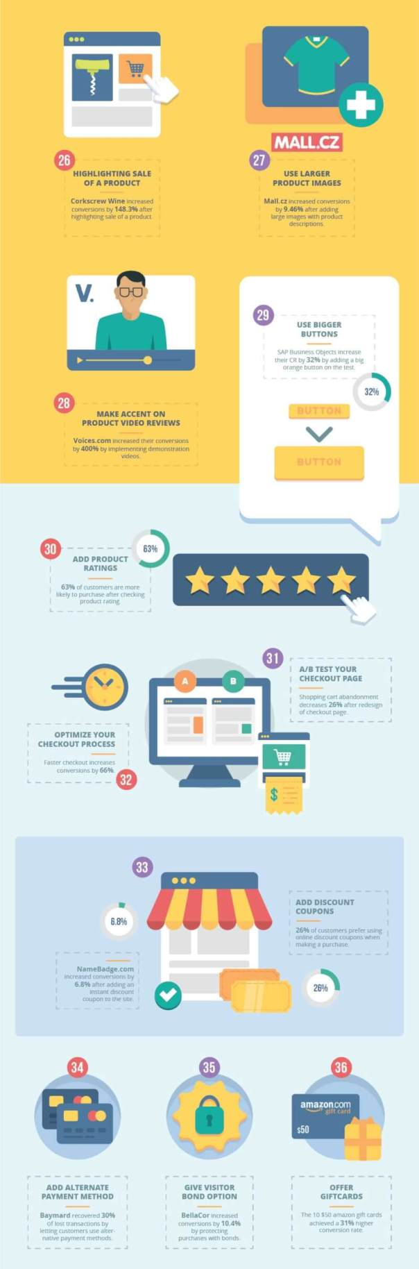 infographic-How-to-Optimize-your-Site-for-Conversions_03