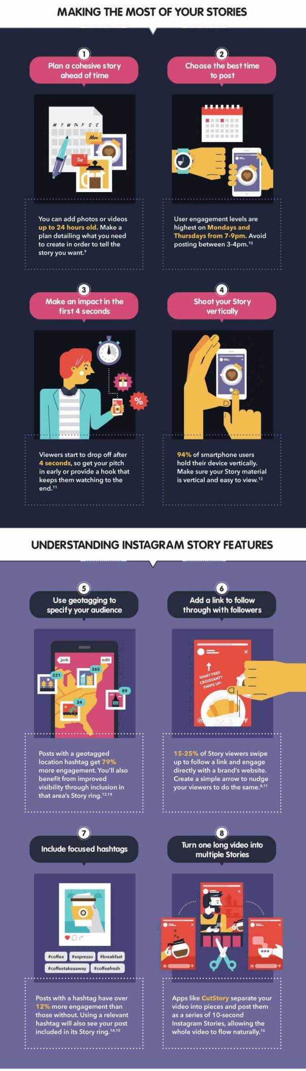 A Guide to Instagram Stories [Infographic]