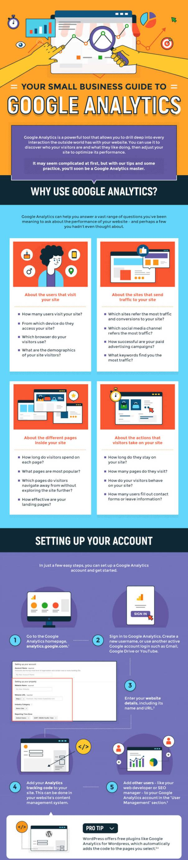 [Infographic]-The-Small-Business-Guide-to-Google-Analytics_01