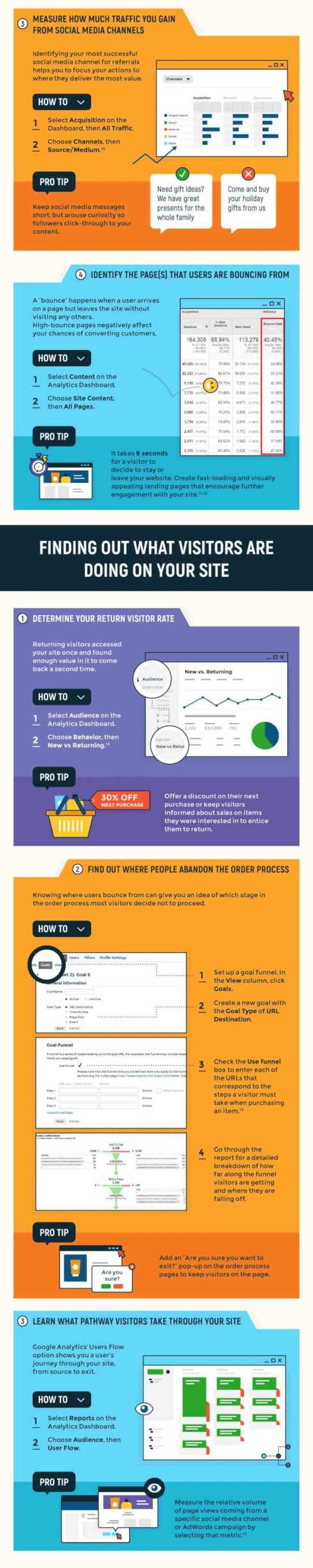 [Infographic]-The-Small-Business-Guide-to-Google-Analytics_03
