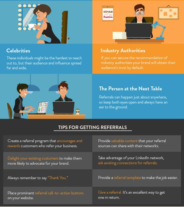 Referrals-Your-Untapped-Source-for-Generating-Leads_infographic-02
