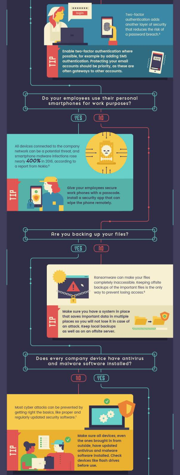 [Infographic]-Is-Your-Small-Business-Prepared-for-a-Cyber-Attack_02